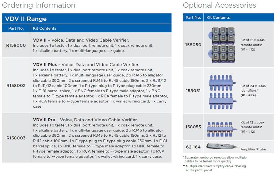VDV II Model & Accessories