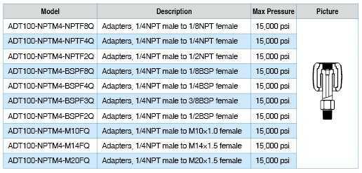ADT103-NPT